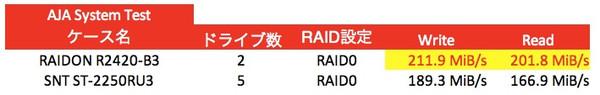 Raidon_vs_snt_aja_2