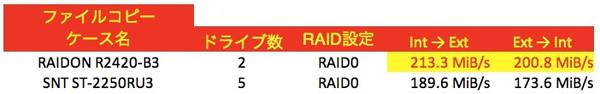 Raidon_vs_snt_fc_2